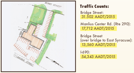 222_Bridge_Street-traffic